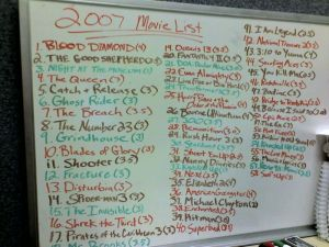 2007 Movie Board